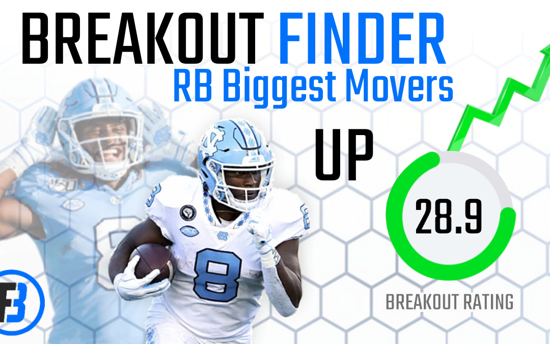 BREAKOUT FINDER APP UPDATE: POST-2021 DRAFT RB RISERS