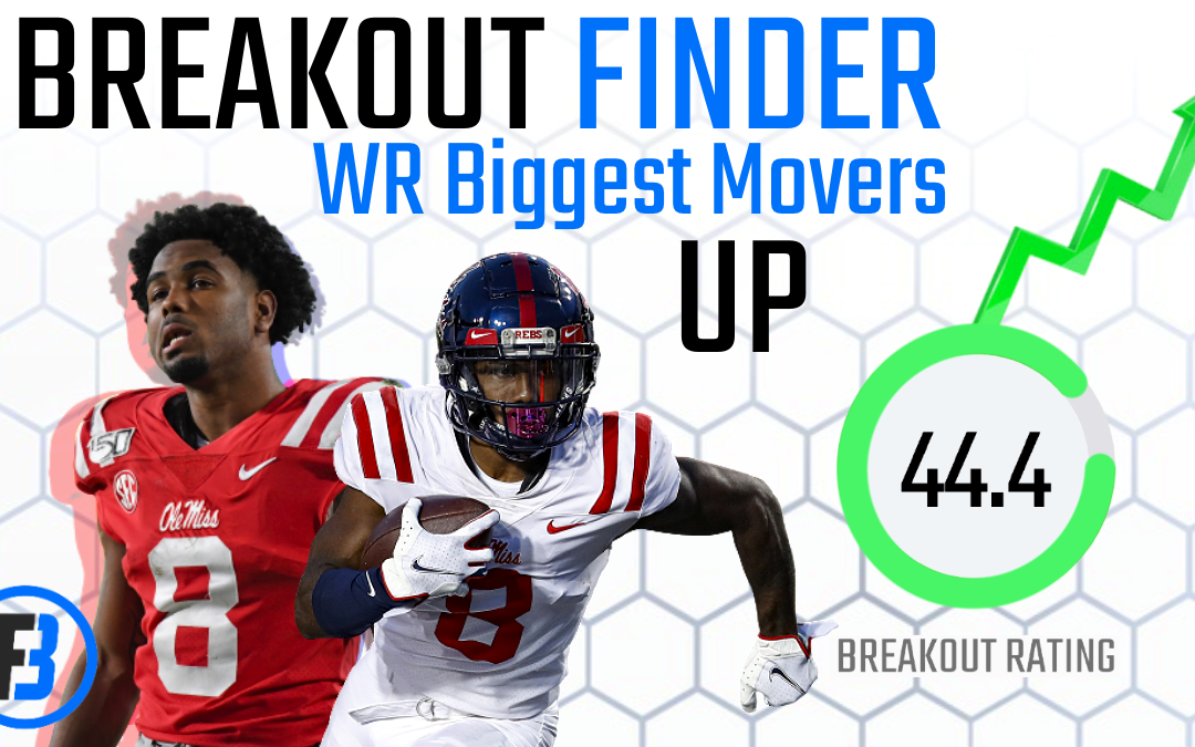 Breakout Finder App Update: Post-2021 draft WR Risers