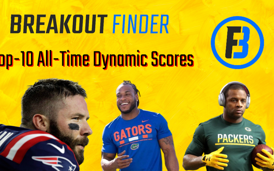 Breakout Finder's Top-10 all-time dynamic scores