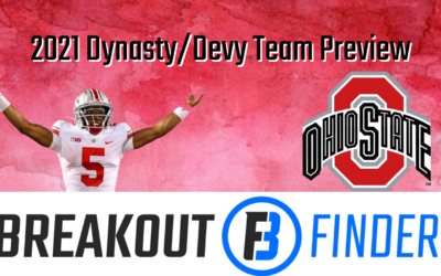 Dynasty and DEvy Team Preview: Ohio State Buckeyes
