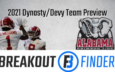 Dynasty and Devy Team Preview: Alabama Crimson Tide